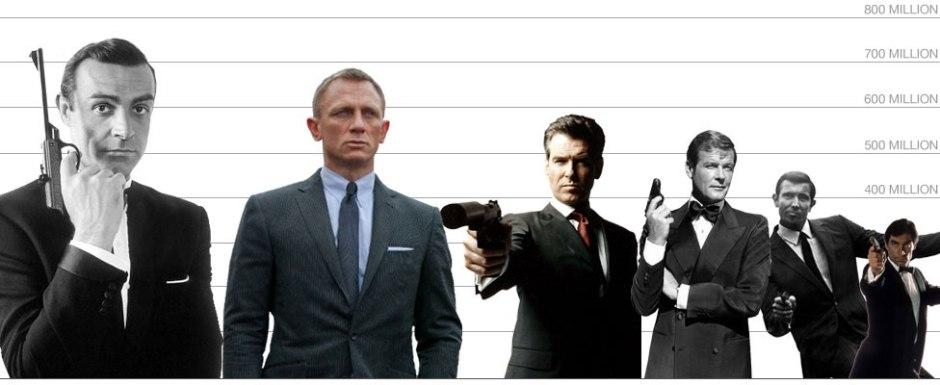 007-s